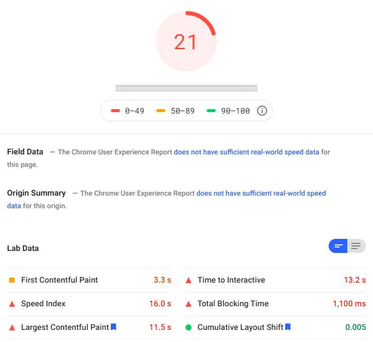 Pagespeed Insights test showing results with a performance score of 21.