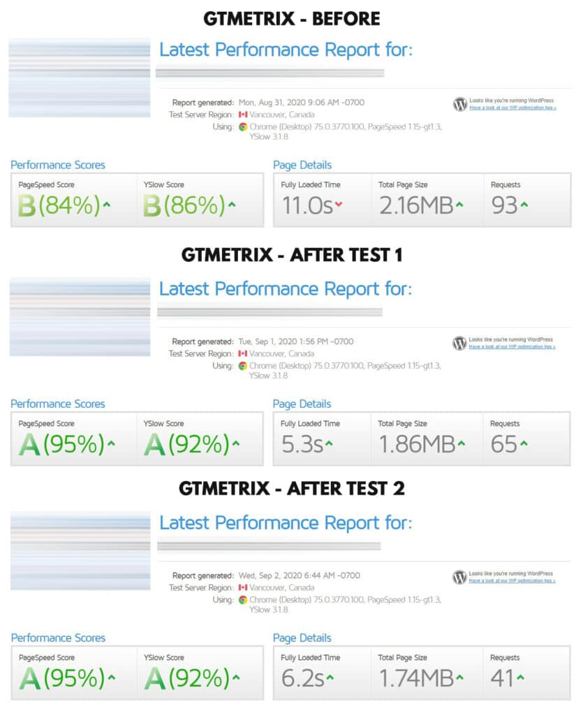 Picture of three GTMetrix tests the first one is from before work we did and the pagespeed score is 84%, the yslow score is 86%, fully loaded time of 11 seconds, 2.16 MB total page size and 93 requests. After the speed optimization done by us, the test shows pagespeed score of 95%, yslow score of 92%, 6.2 seconds fully loaded time, 1.74 MB total page size, and 41 requests